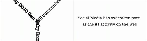 Social Media Revolution1